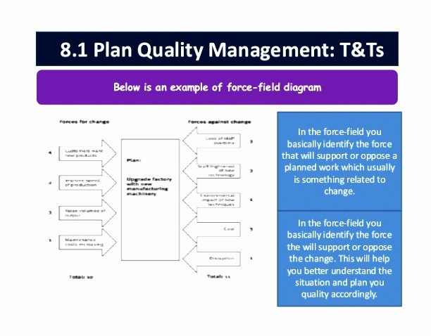 Construction Quality Control Plan Template Luxury 6 Construction Quality Management Plan Template Putor