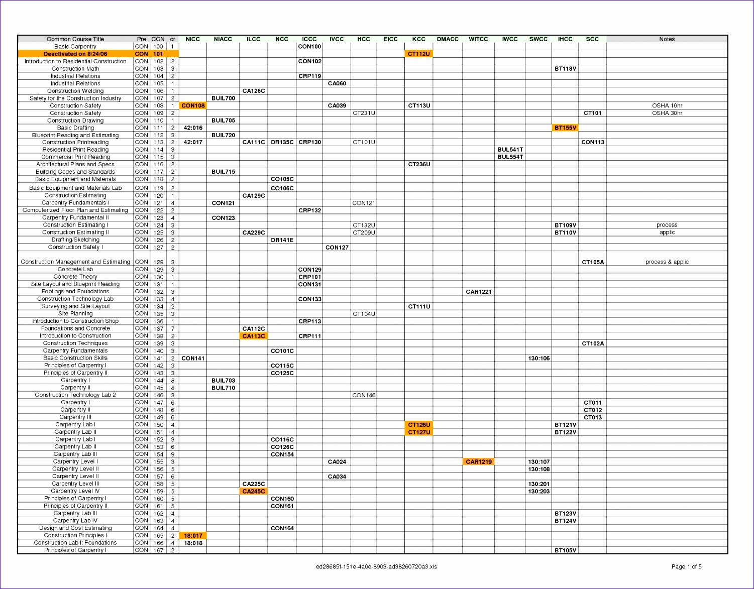 Construction Schedule Excel Template Free Fresh 10 Construction Schedule Template Excel Free