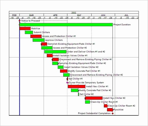 Construction Schedule Excel Template Free Inspirational Residential Construction Schedule Template Excel