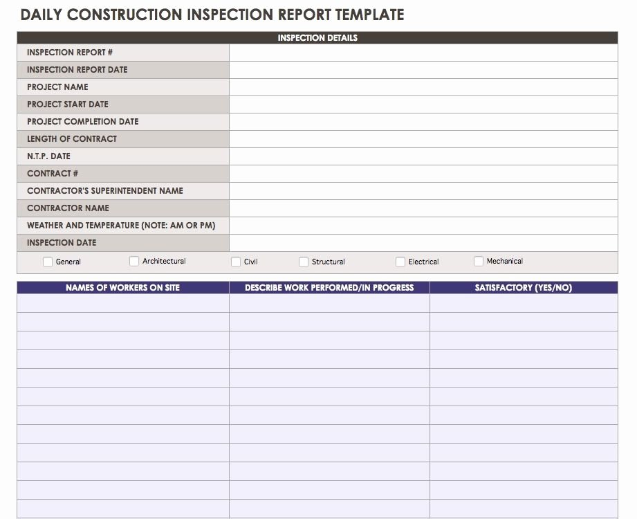 Construction Site Inspection form Template Best Of Construction Daily Reports Templates or software Smartsheet