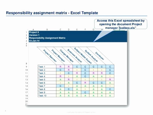 Consulting Report Template Microsoft Word Beautiful Mckinsey Consulting Report Template – Superscripts