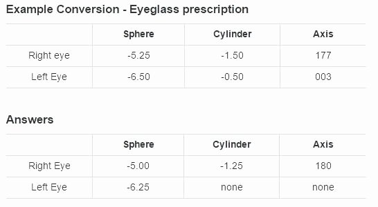 Contact Lens Prescription Template Best Of Convert Glasses Prescription to Contacts Prescrpt