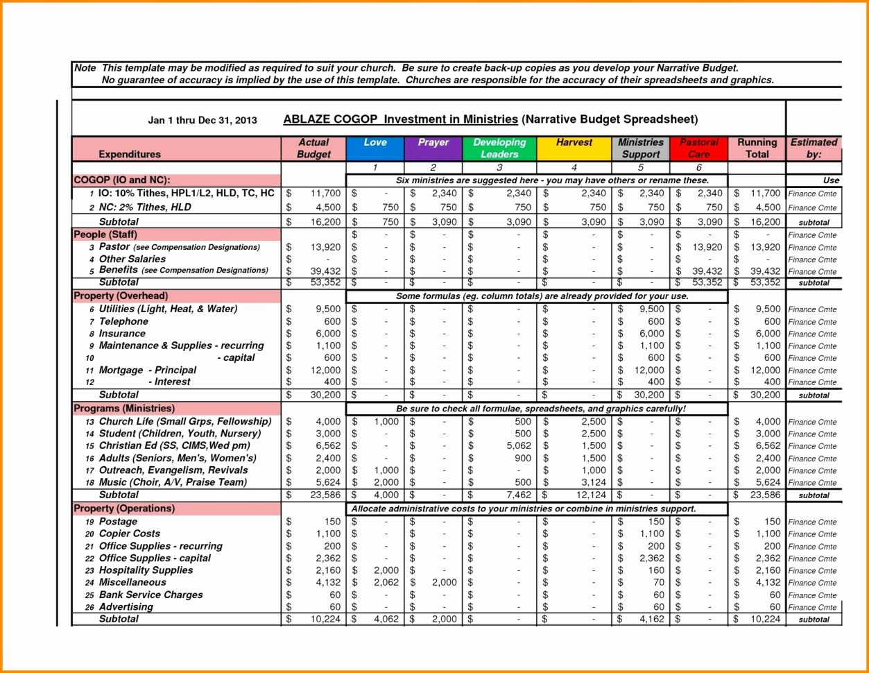 Contract Management Template Excel Fresh Contract Management Excel Spreadsheet – Spreadsheet Template