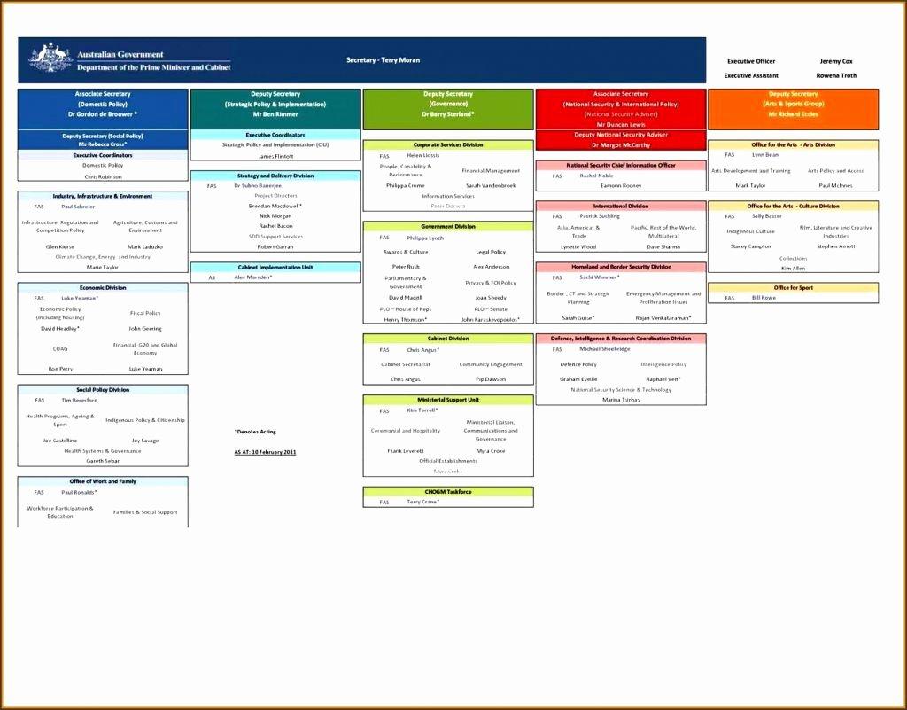 Contractor Estimate Template Excel Beautiful Contractor Estimate Template Excel with 25 Punch List