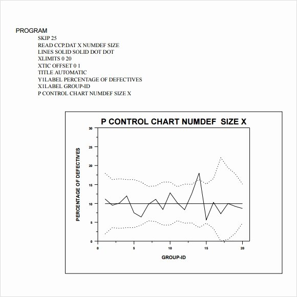 Control Chart Excel Template Awesome 11 Sample Control Charts
