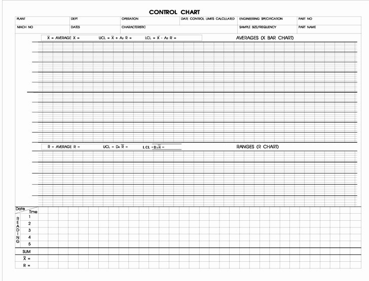 Control Chart Excel Template Awesome 17 Of Control Chart Template Free