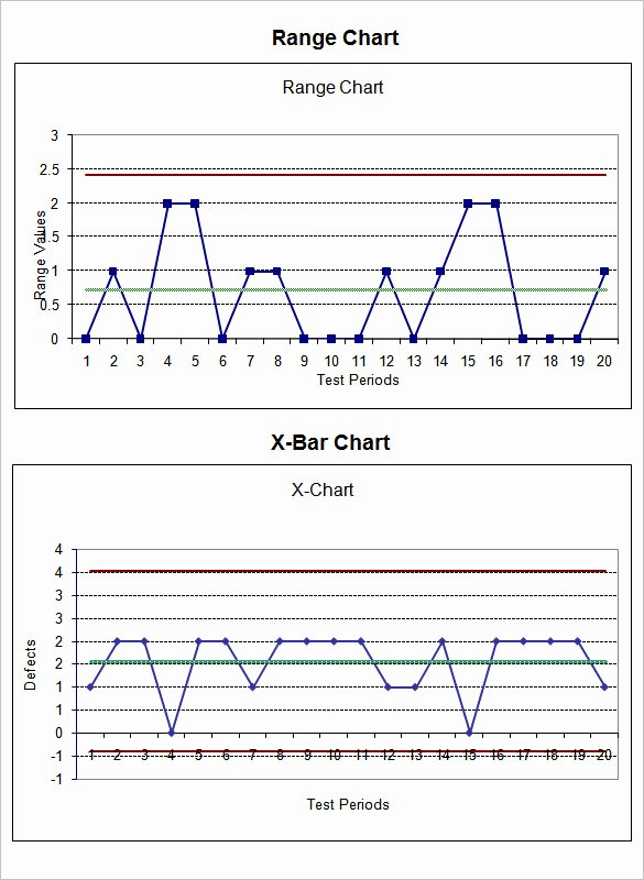Control Chart Excel Template Awesome 5 Run Chart Templates – Free Excel Documents Download