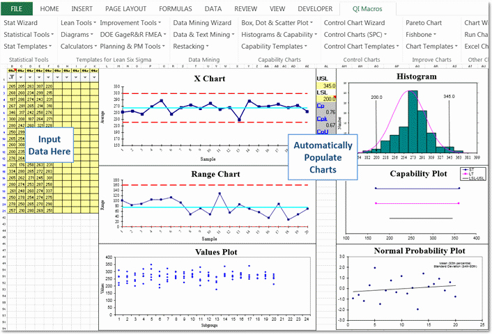 Control Chart Excel Template Beautiful Xbarr Chart Template In Excel