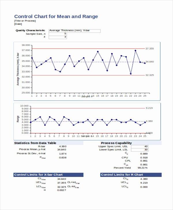 Control Chart Excel Template Elegant 7 Control Chart Templates Word Pdf