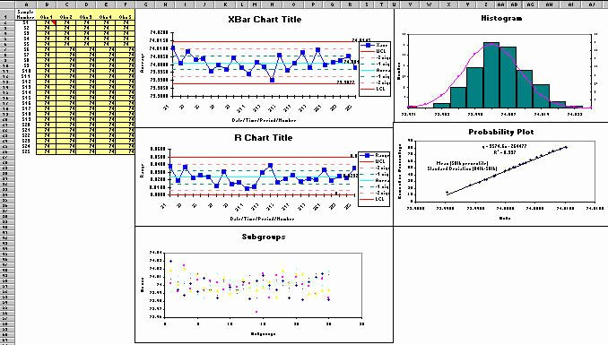 Control Chart Excel Template Elegant Automatic Control Charts with Excel Templates