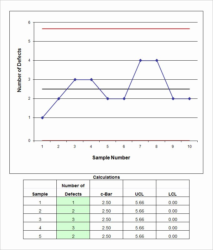 Control Chart Excel Template Lovely Control Chart Template 5 Free Excel Documents Download