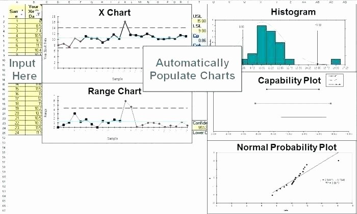 Control Chart Excel Template Lovely Free Control Chart Excel Template – Crugnalebakery