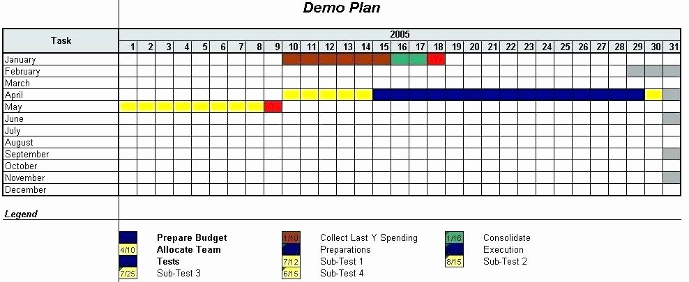 Control Chart Excel Template New Control Chart Excel Spreadsheet Template for Generating