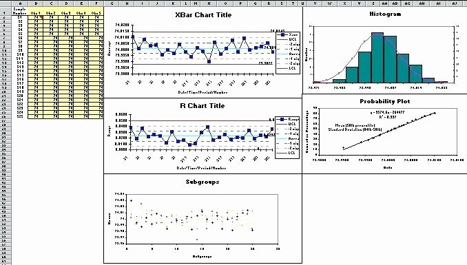 Control Chart Excel Template New Spc Xbar R Chart Excel Template X Bar In and