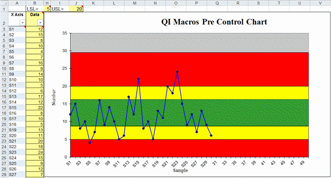 Control Chart Excel Template Unique Pre Control Chart In Excel