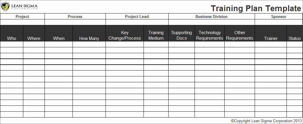 Corporate Training Plan Template Beautiful Employee Training Plan Template