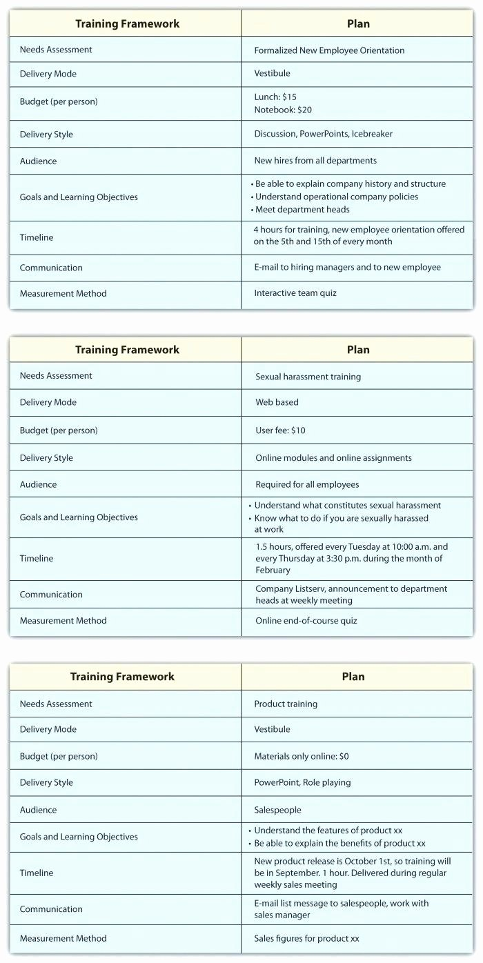 Corporate Training Plan Template Best Of Template Employee orientation Checklist Template