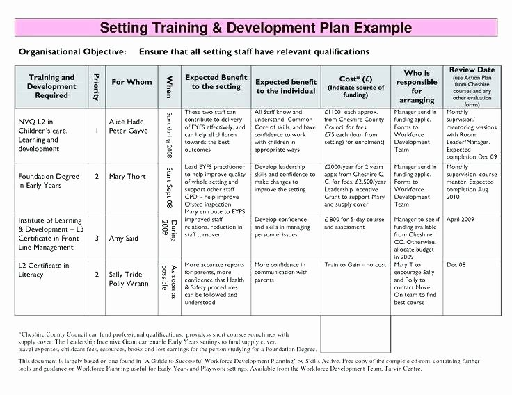 Corporate Training Plan Template New Learning and Development Register Template Training