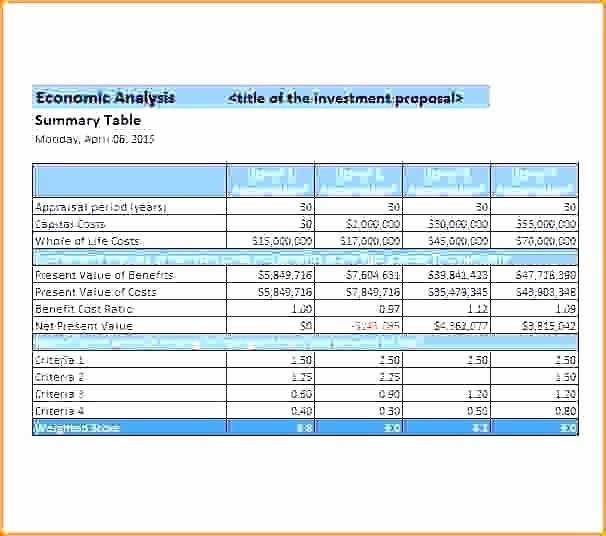 Cost Analysis Excel Template Awesome Cost Benefit Analysis Template for Simple Job Costing