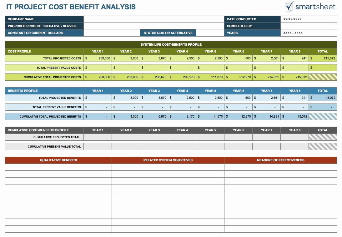 Cost Analysis Excel Template Awesome Free Cost Benefit Analysis Templates Smartsheet