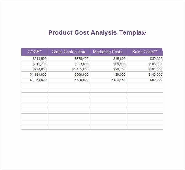 Cost Analysis Excel Template Elegant 17 Cost Analysis Samples