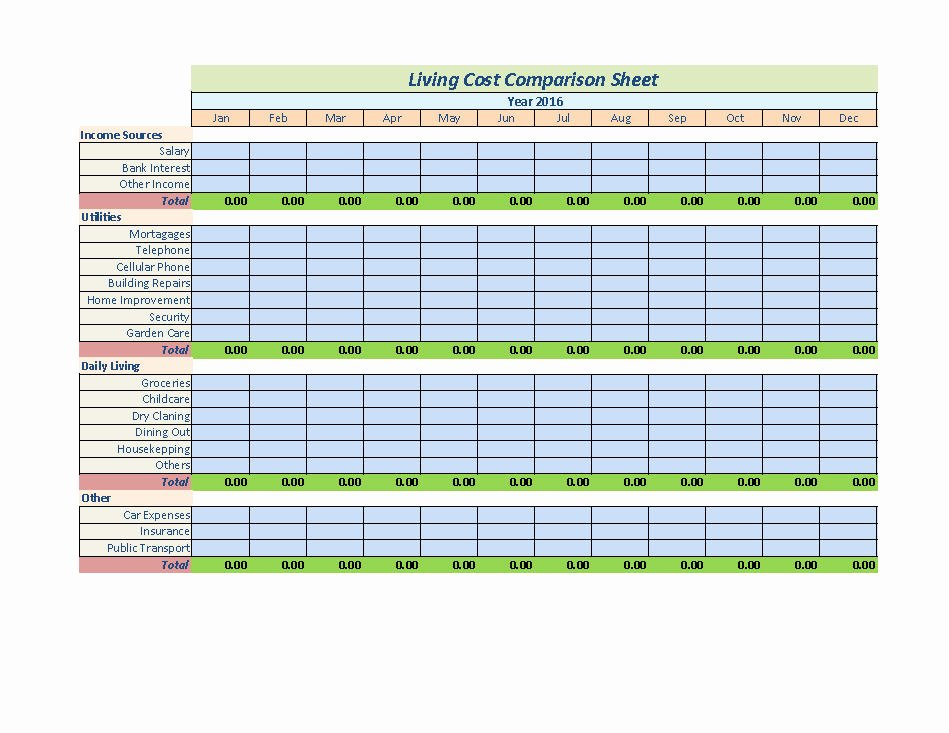 Cost Analysis Excel Template Elegant 40 Cost Benefit Analysis Templates & Examples Template Lab
