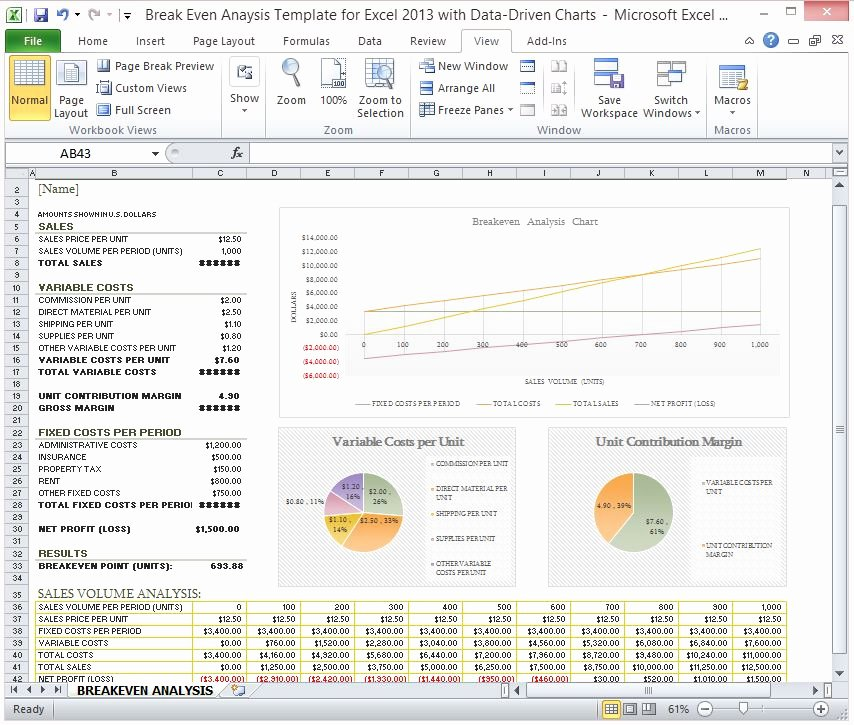 Cost Analysis Excel Template Fresh Break even Analysis Template for Excel 2013 with Data