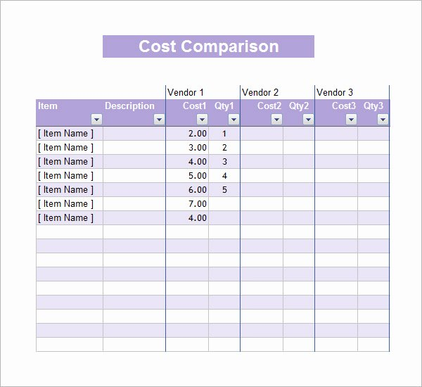 Cost Analysis Excel Template Fresh Cost Analysis Template 8 Download Free Documents In Pdf