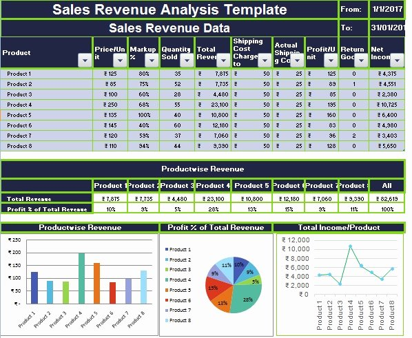 Cost Analysis Excel Template Fresh Download Sales Revenue Analysis Excel Template Exceldatapro