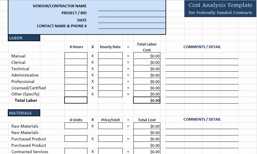 Cost Analysis Excel Template Fresh Professional Cost Analysis Template