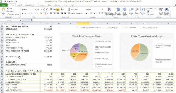 Cost Analysis Excel Template Inspirational Break even Analysis Template for Excel 2013 with Data