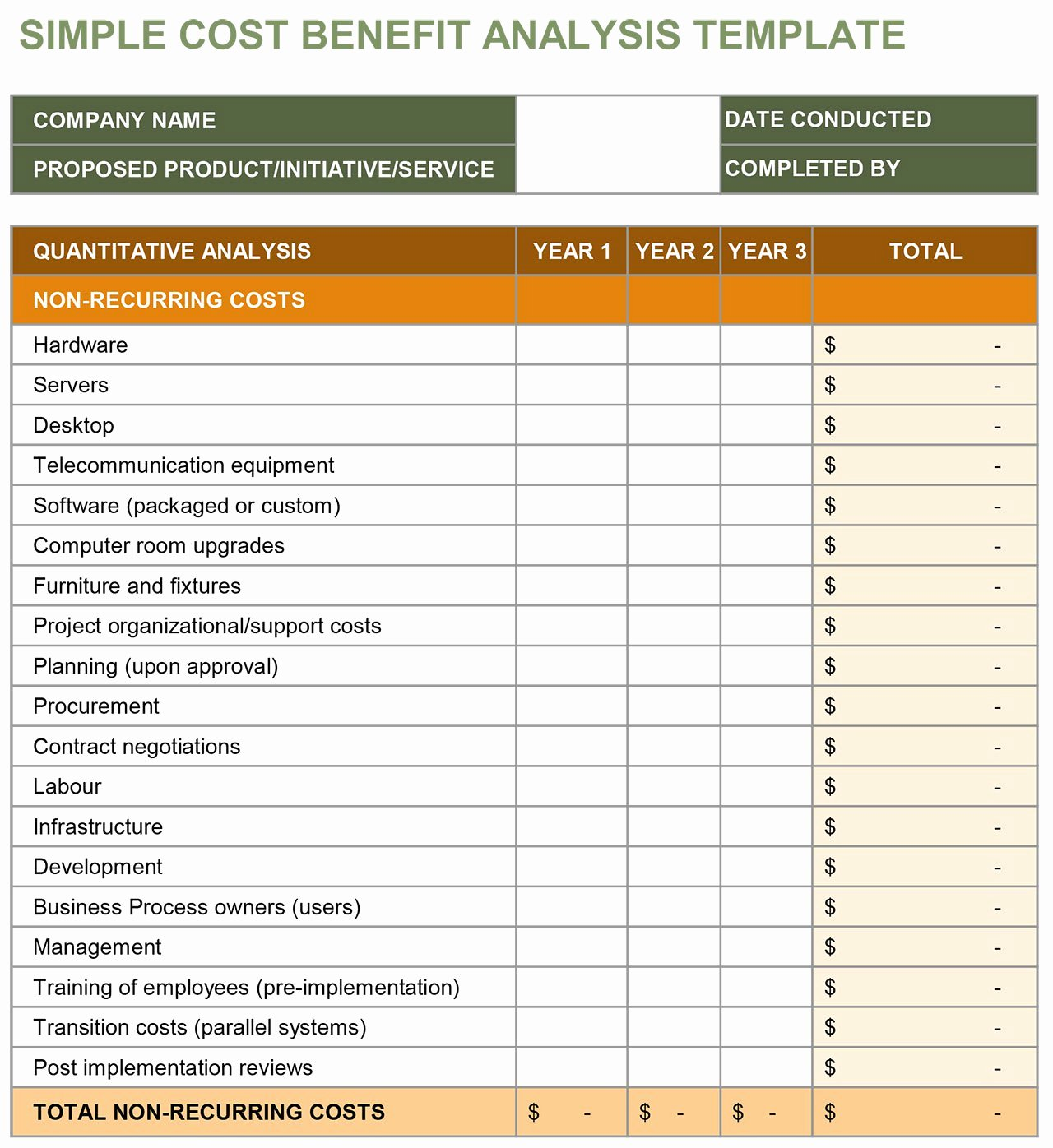 Cost Analysis Excel Template Inspirational Cost Benefit Analysis An Expert Guide Smartsheet