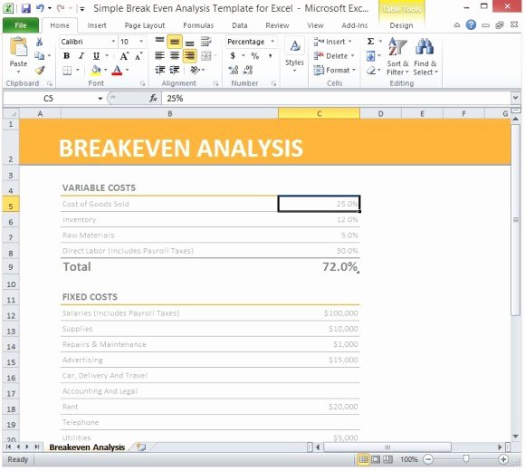 Cost Analysis Excel Template Inspirational Simple Breakeven Analysis Template for Excel 2013