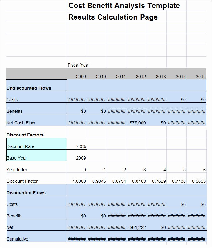 Cost Analysis Excel Template Lovely 26 Cost Analysis Templates Pdf Doc