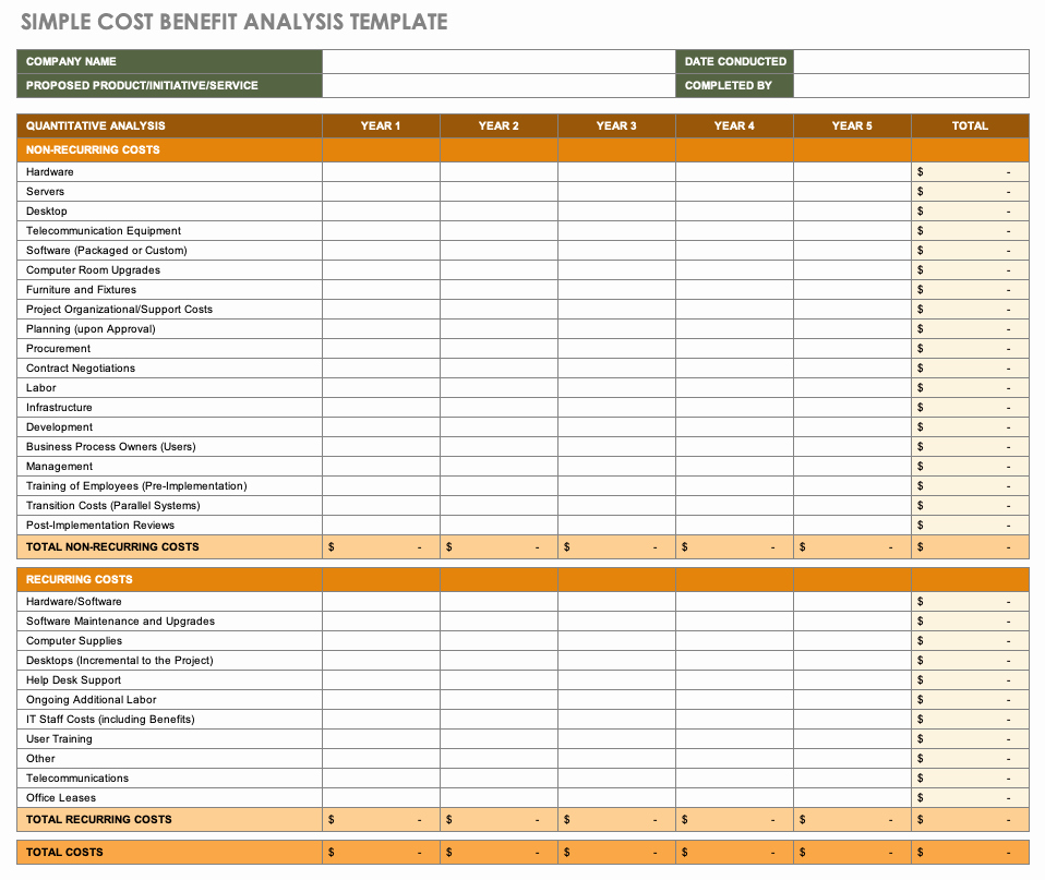 Cost Analysis Excel Template Lovely Free Cost Benefit Analysis Templates Smartsheet