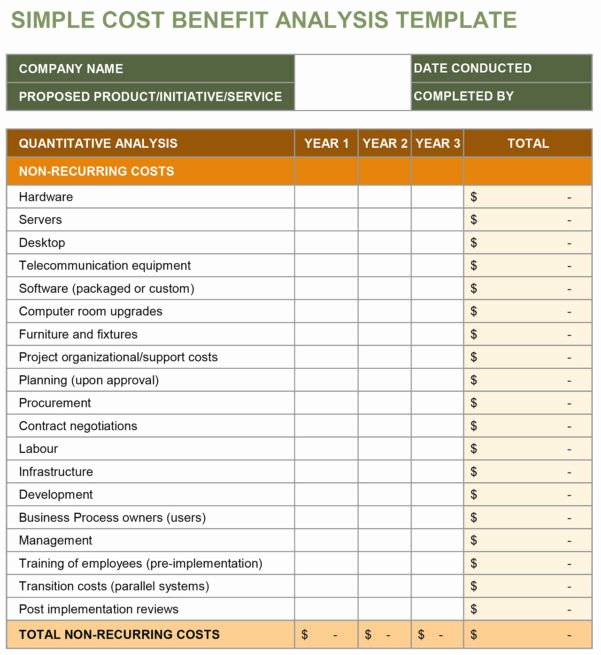 Cost Analysis Excel Template Luxury Cost Analysis Spreadsheet Template Excel Spreadsheet