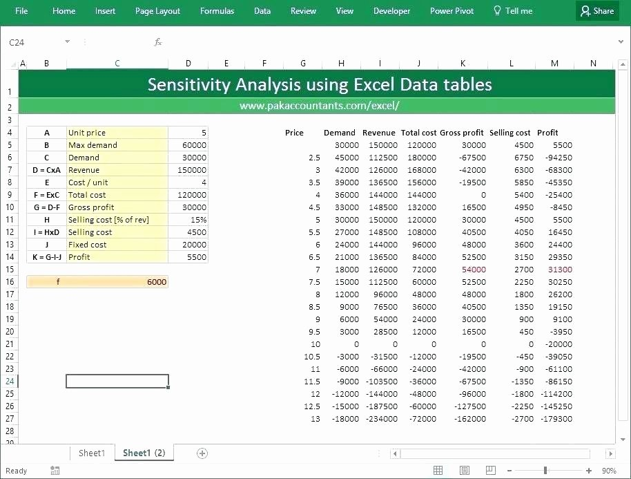 Cost Analysis Excel Template Luxury Cost Benefit Analysis Template Excel Famous with Chart