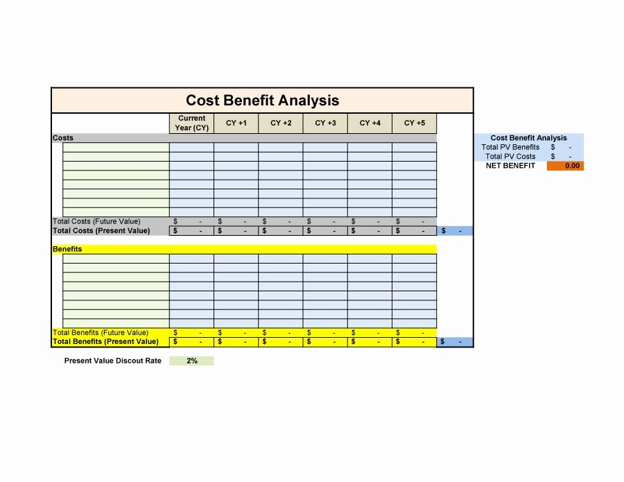 Cost Analysis Template Excel Beautiful Cost Benefit Analysis Template Excel