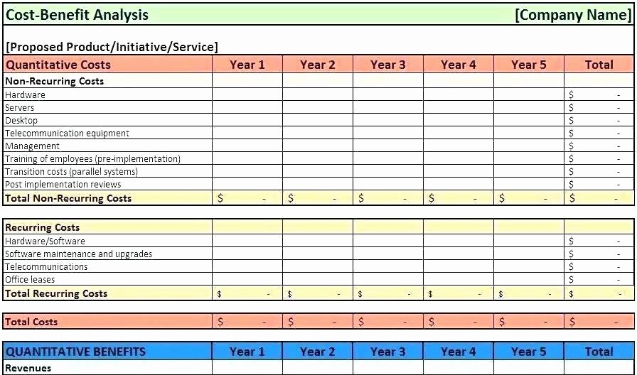 Cost Analysis Template Excel Beautiful Gap Analysis Spreadsheet Cost Benefit Analysis Template