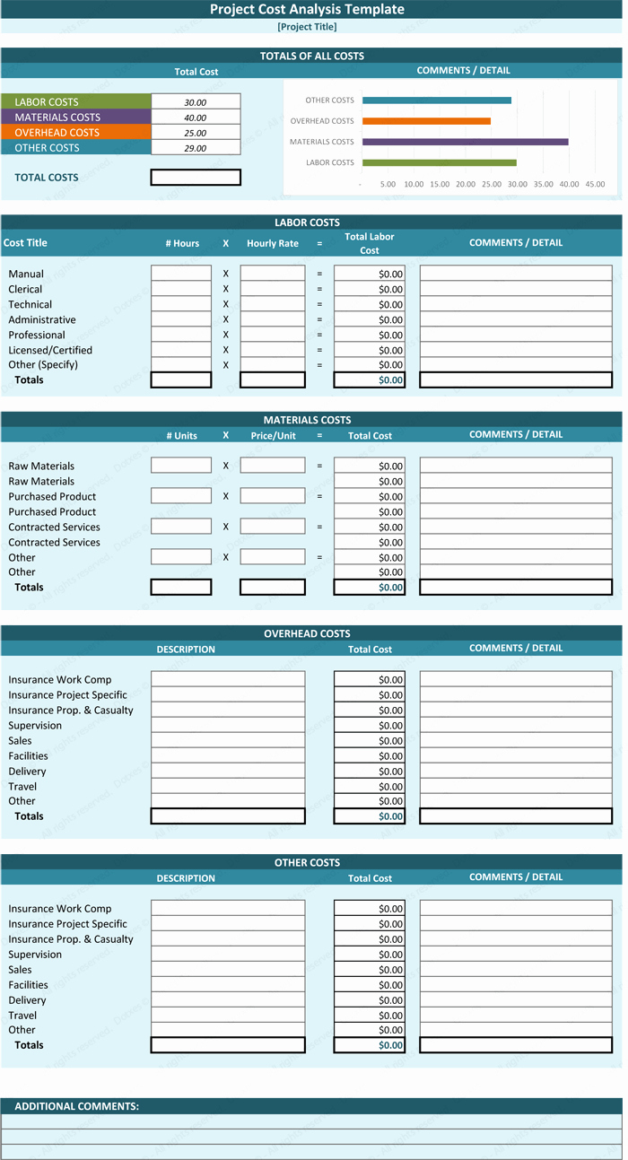 Cost Analysis Template Excel Best Of Cost Analysis Template Cost Analysis tool Spreadsheet