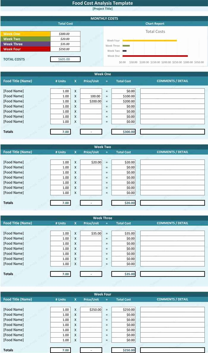 Cost Analysis Template Excel Best Of Free Food Cost Analysis Spreadsheet and Costing Sheet