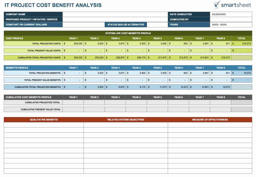 Cost Analysis Template Excel Best Of How to Make A Cost Analysis Spreadsheet Cost Analysis