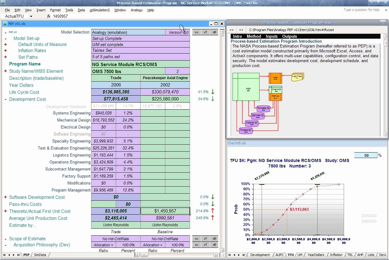 Cost Analysis Template Excel Inspirational How to Make A Cost Benefit Analysis Template Excel