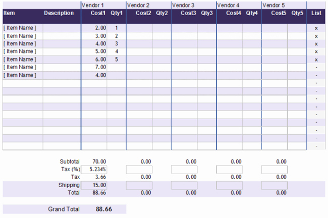 Cost Analysis Template Excel Lovely 5 Cost Analysis Templates and Examples for Word Excel
