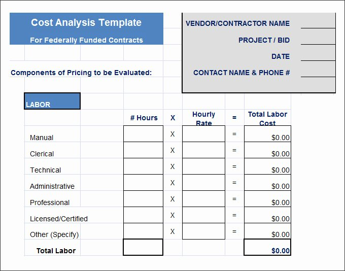 Cost Analysis Template Excel Luxury Cost Benefit Analysis Template 7 Free Word Excel Pdf