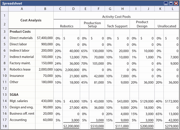Cost Analysis Template Excel Luxury Free Cost Benefit Analysis Spreadsheet
