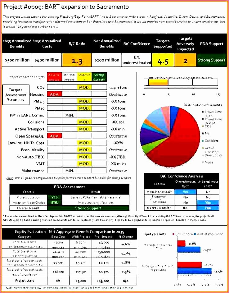 Cost Benefit Analysis Excel Template Awesome 10 Agenda Template Excel Exceltemplates Exceltemplates