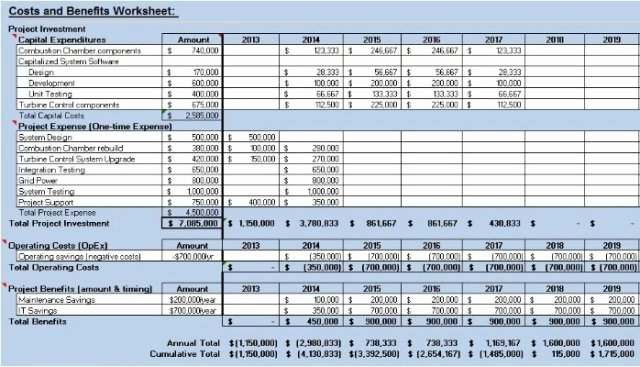 Cost Benefit Analysis Excel Template Awesome 5 Cost Benefit Analysis Templates Excel Pdf formats