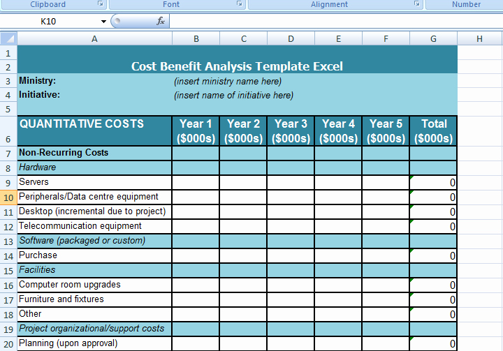 Cost Benefit Analysis Excel Template Beautiful Cost Benefit Analysis Template Excel
