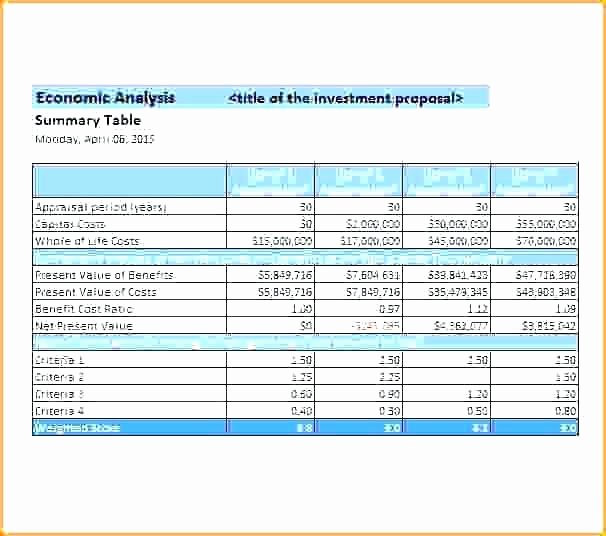 Cost Benefit Analysis Excel Template Best Of Cost Benefit Analysis Template Word Spreadsheet Example